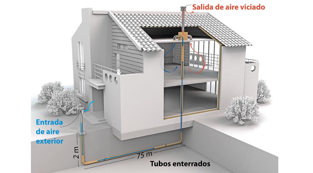 La tierra para calefaccionar y refrigerar una casa for Gas natural en casa