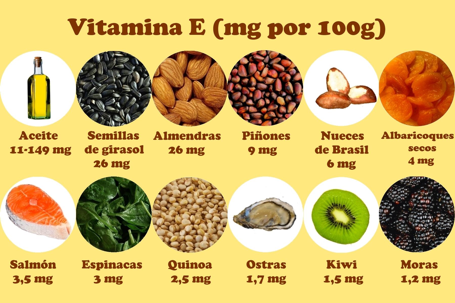 Vitamina e evita el envejecimiento la ca da de pelo y - Alimentos que tienen calcio ...