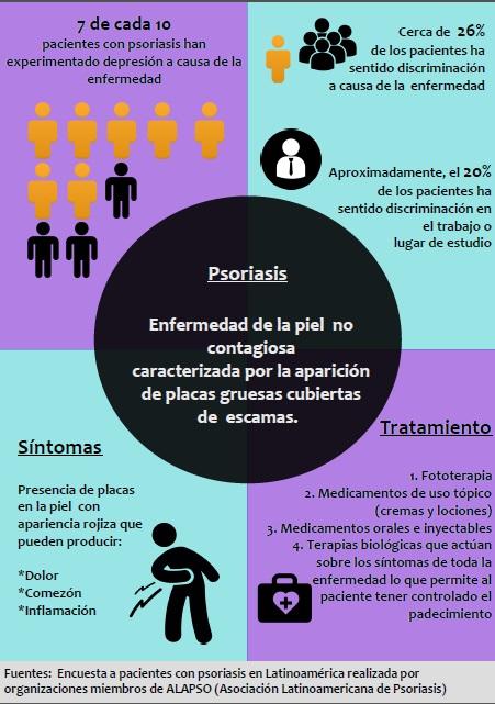 diabetes tipo 2 sintomas y causas de psoriasis