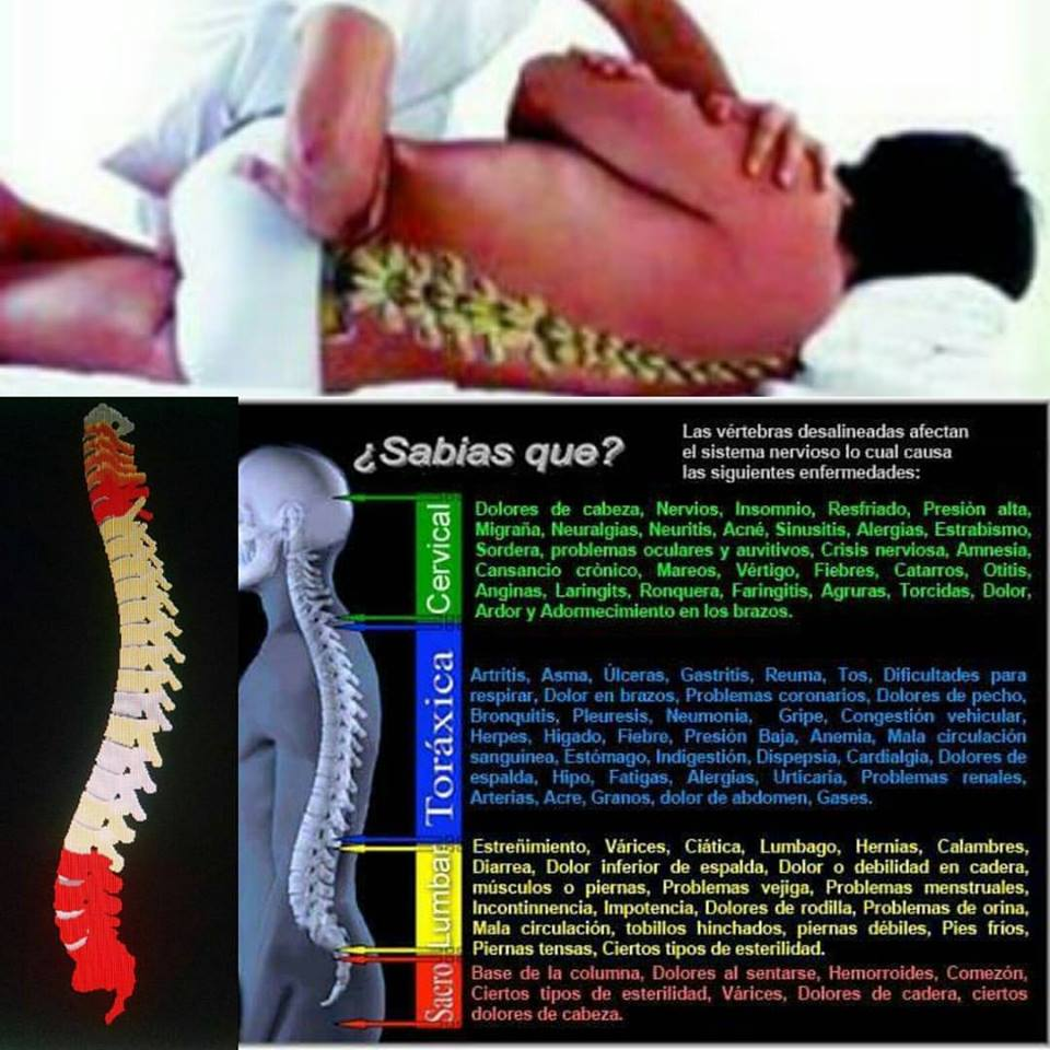 Las dolor estreñimiento el causará piernas en