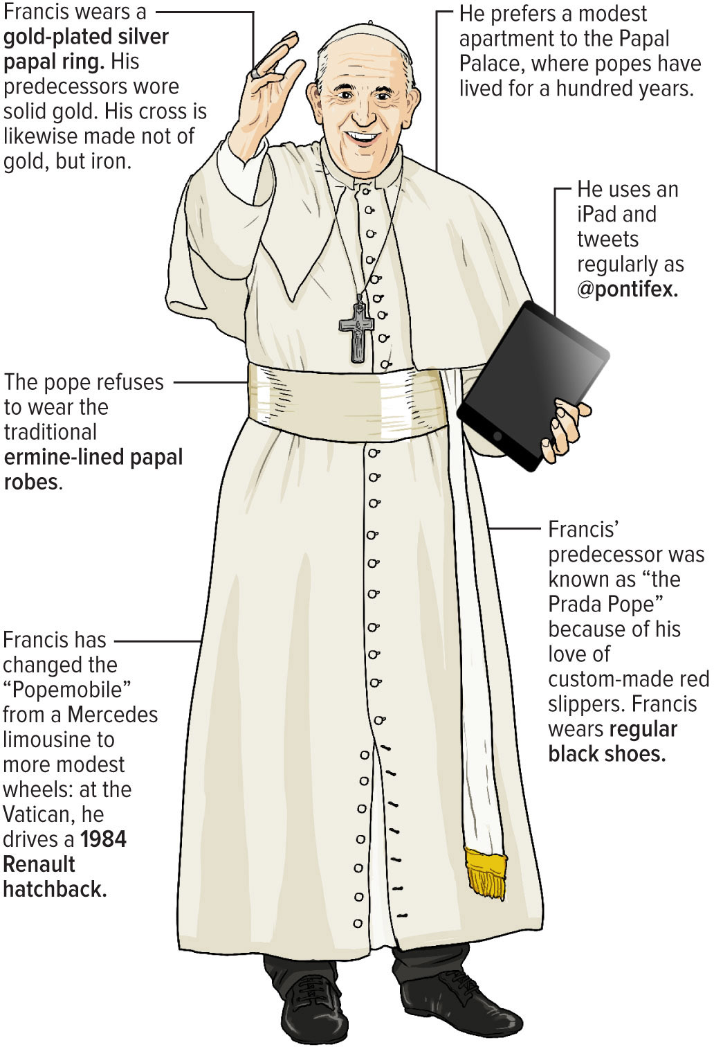 A tale of two popes: Francis vs. his predecessor