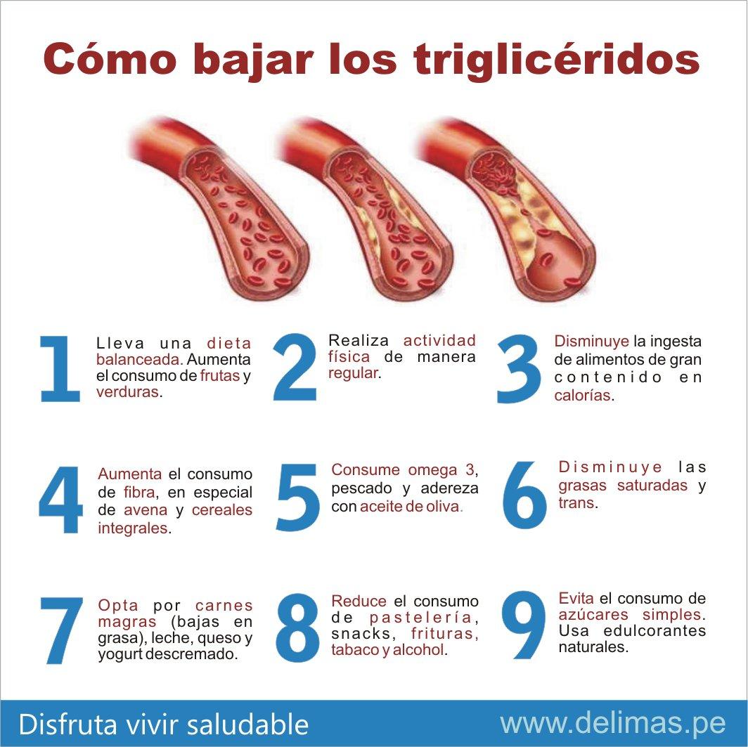 Cómo rebajar los triglicéridos altos de forma natural
