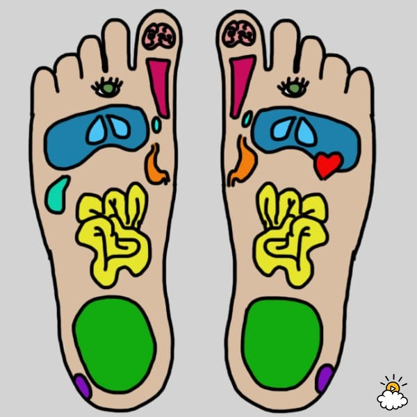 Reduce Pain And Improve Your Health With Foot Reflexology