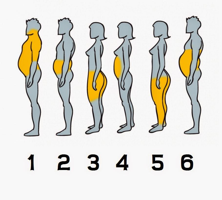 Como comer la chia para bajar de peso rapido